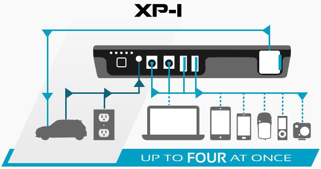 XP-1 Micro-Start Charge Methods