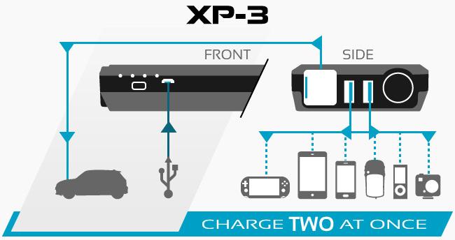 XP-3 Micro-Start Charge Methods