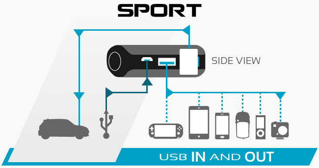 SPORT Micro-Start Charge Methods