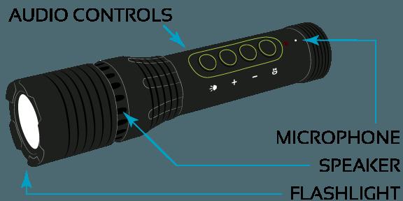 Ultralight-XA Multi-Function Flashlight