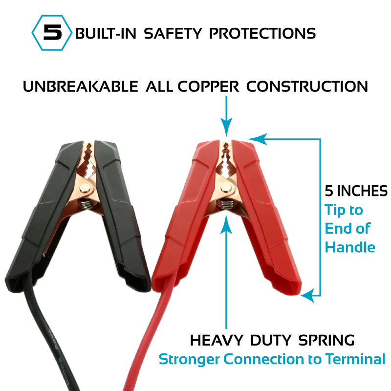 Heavy Duty Smart Clamps Features, Antigravity